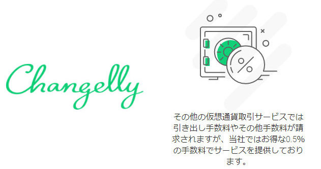 changelly(チェンジリー)の売買手数料